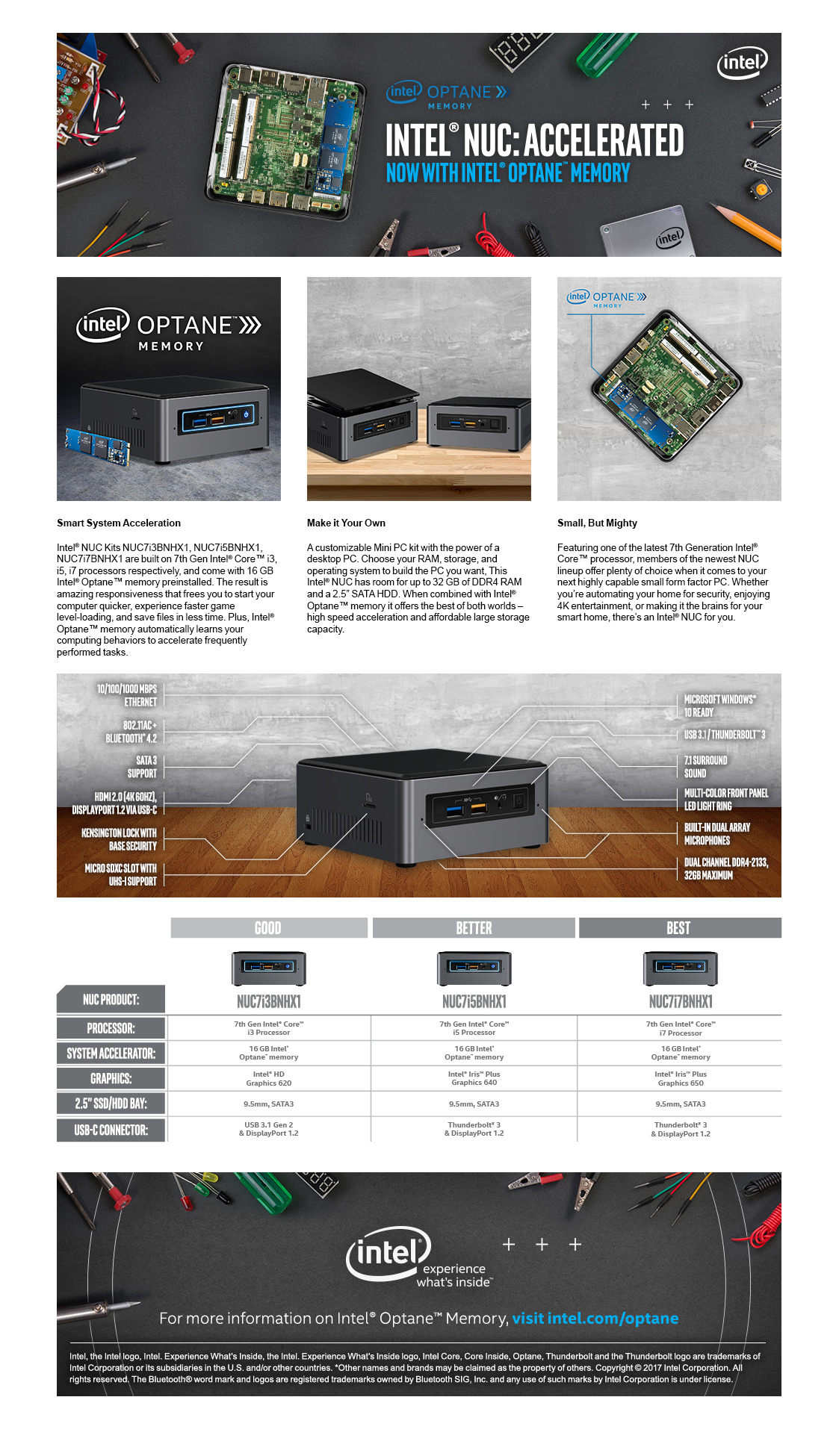 Intel® NUC – Accelerated – U2 Computer Centre